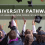 Pathway to Millennia Atlantic University